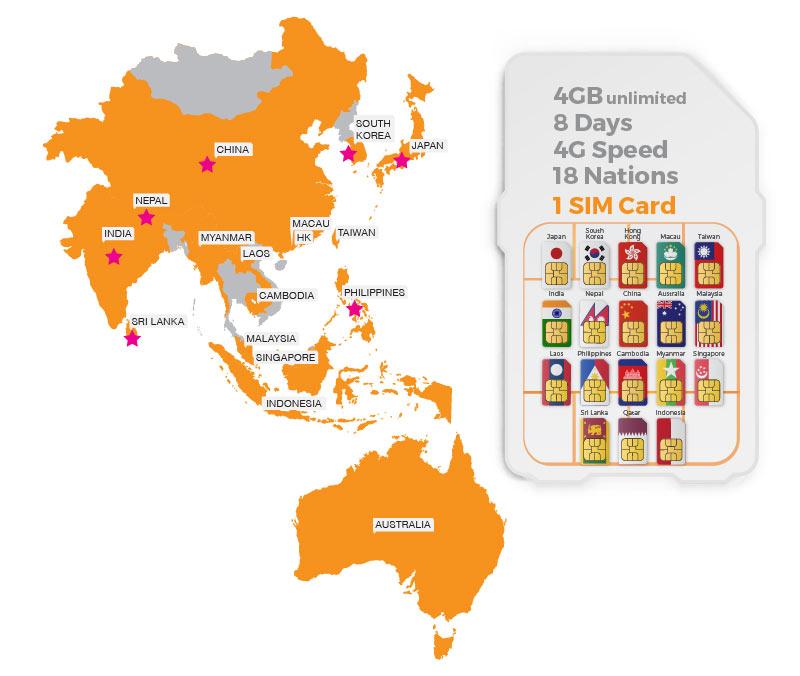 Pan Asia SIM Card