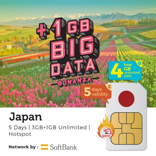 Japan Unicom (5 Days) Travel Prepaid SIM Card
